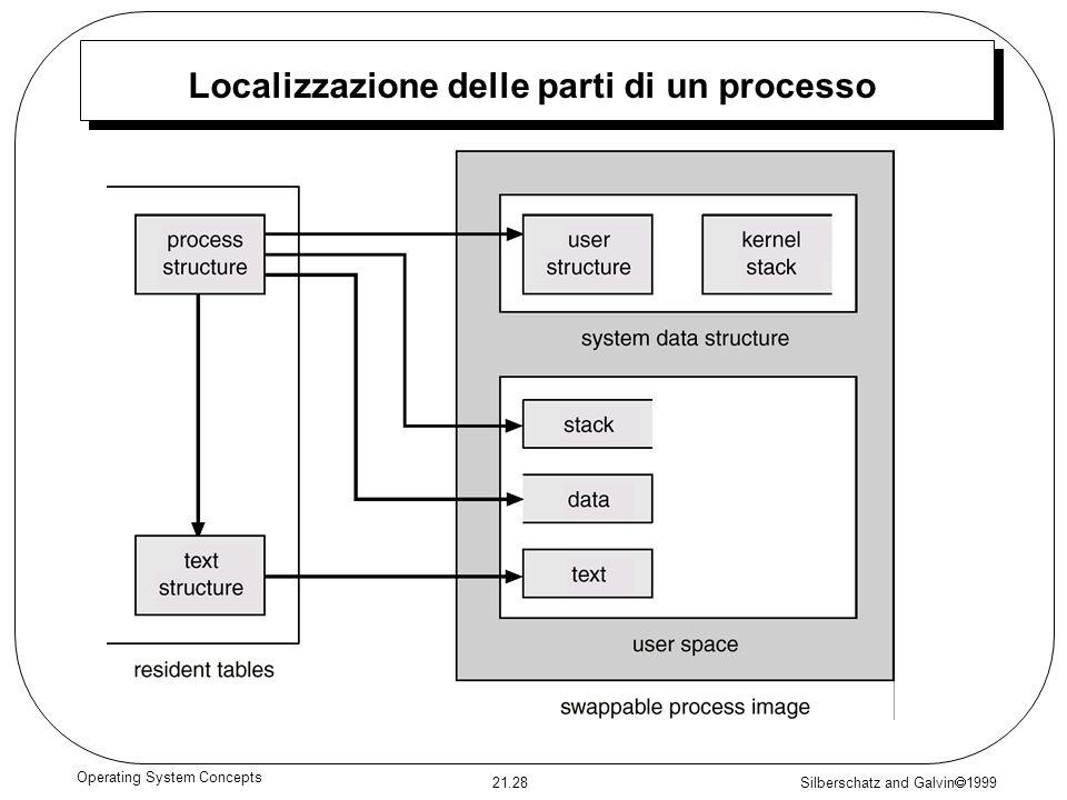 Localizzazione delle parti di un processo