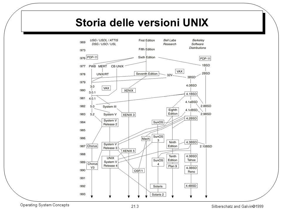 Storia delle versioni UNIX