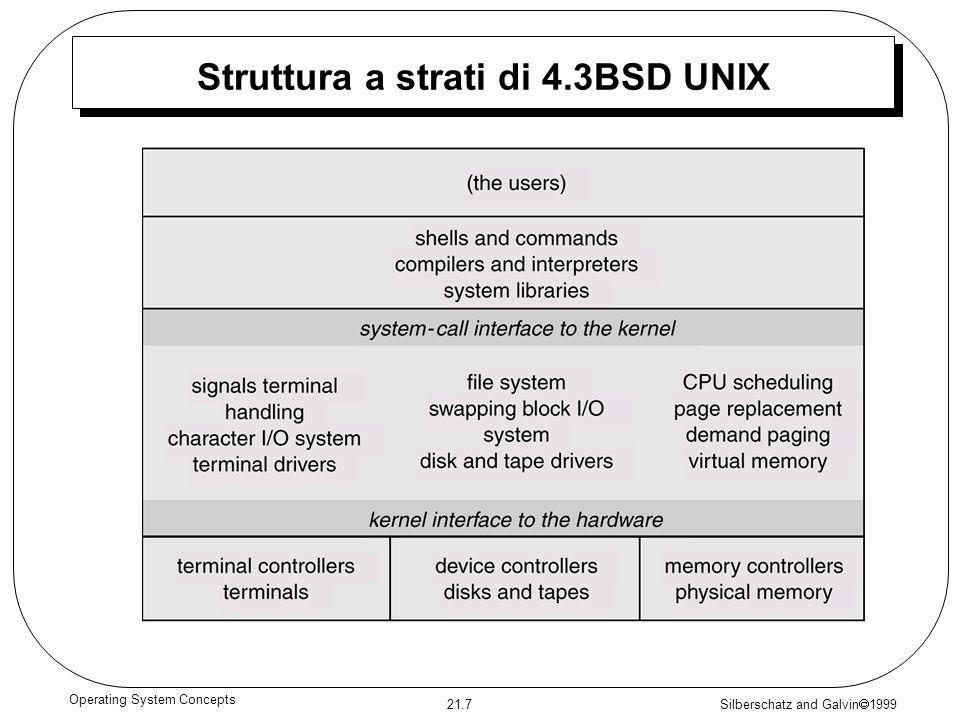 Struttura a strati di 4.3BSD UNIX