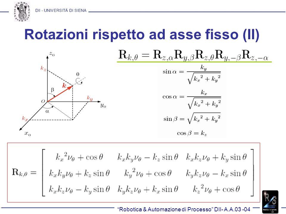 Rotazioni rispetto ad asse fisso (II)