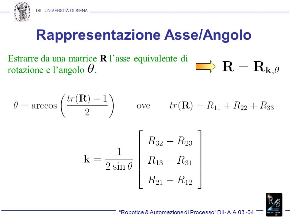Rappresentazione Asse/Angolo