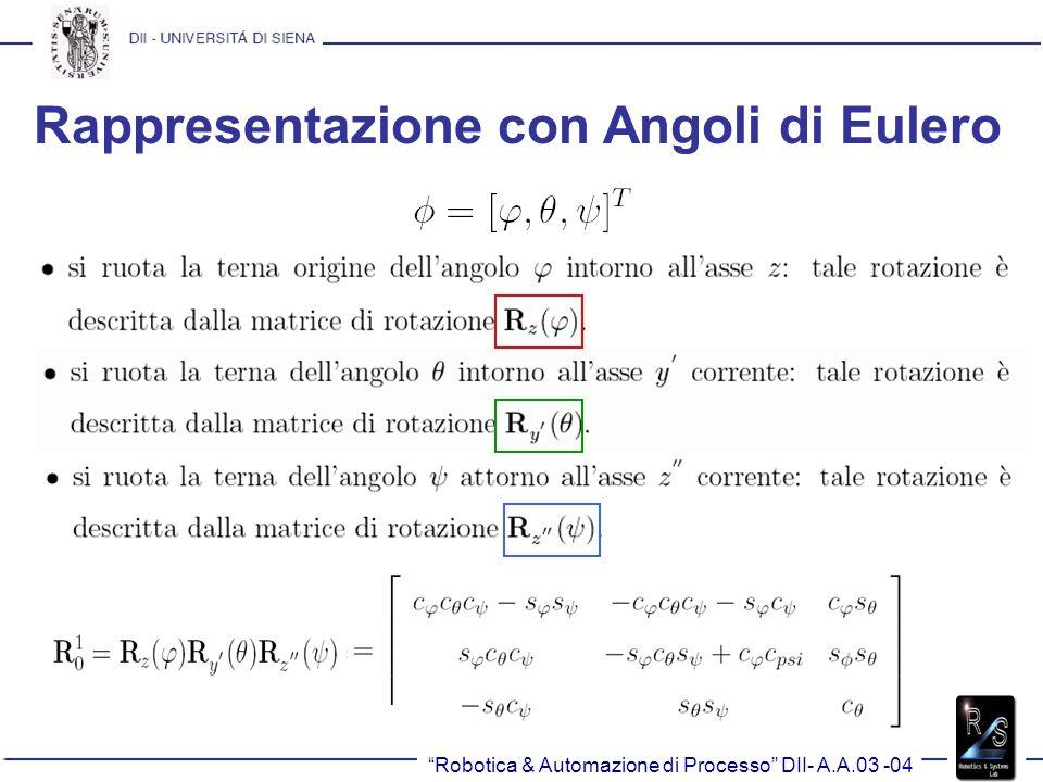 Rappresentazione con Angoli di Eulero