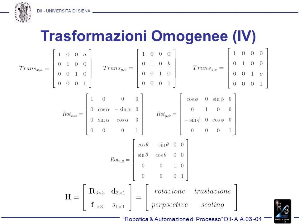 Trasformazioni Omogenee (IV)