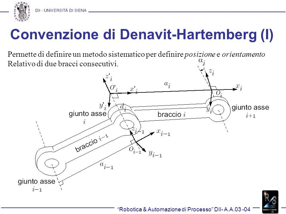 Convenzione di Denavit-Hartemberg (I)
