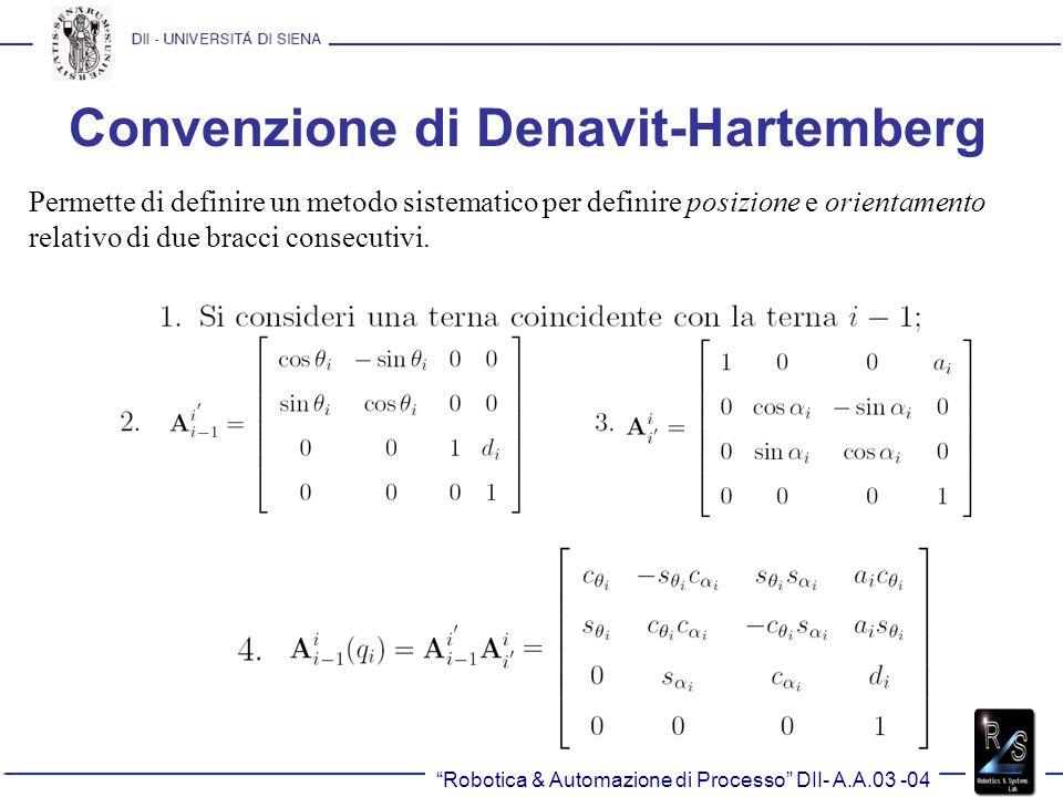 Convenzione di Denavit-Hartemberg