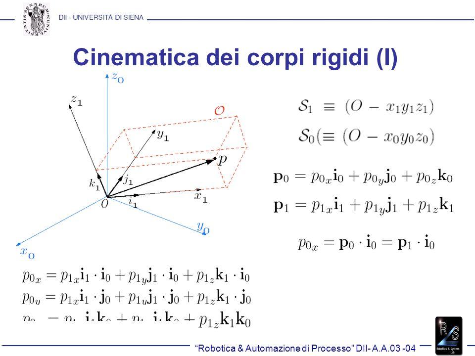 Cinematica dei corpi rigidi (I)
