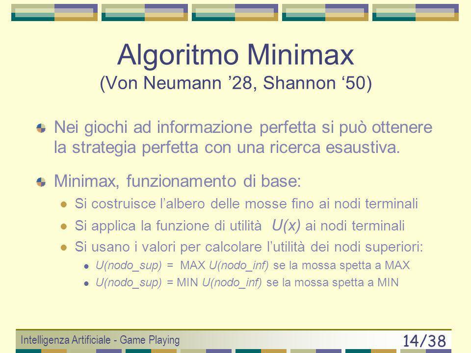 Algoritmo Minimax (Von Neumann '28, Shannon '50)