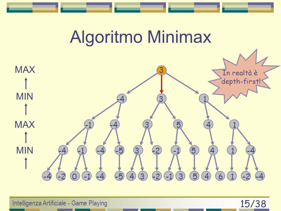 Algoritmo Minimax MAX MIN MAX MIN 3 -4 1 3 -1 -4 3 5 4 1 -4 -1 -5 3 -2