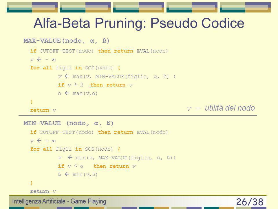 Alfa-Beta Pruning: Pseudo Codice