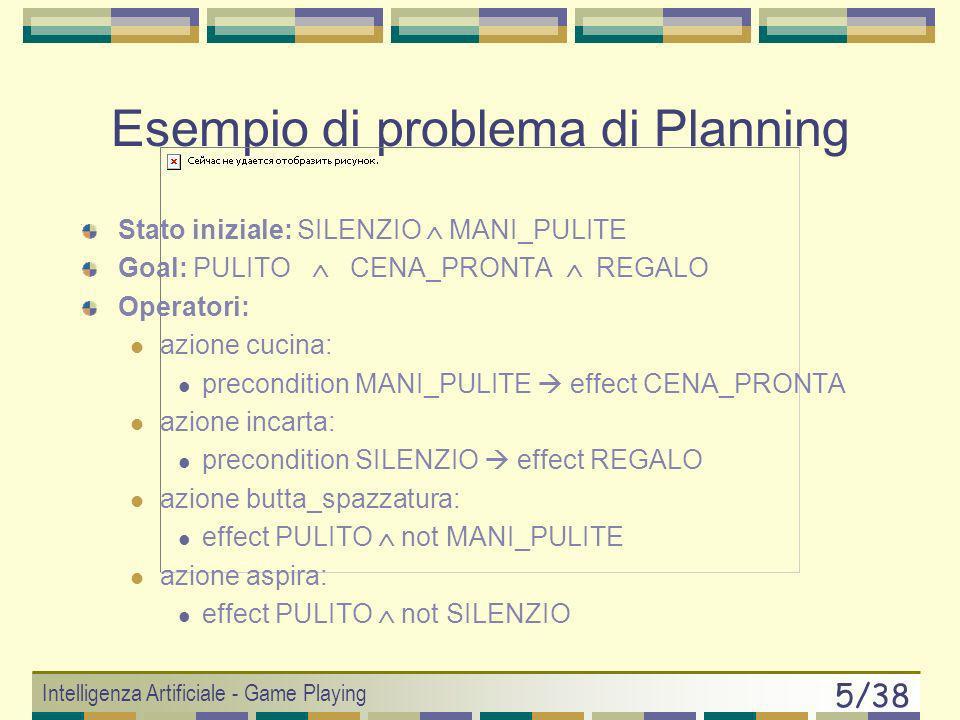 Esempio di problema di Planning