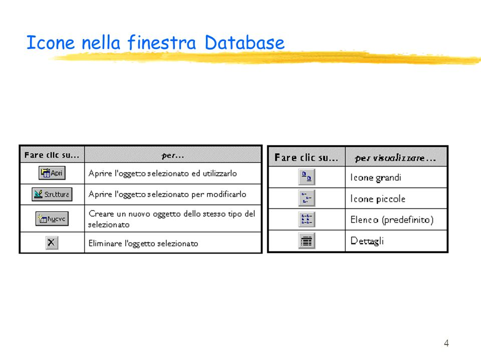 Icone nella finestra Database