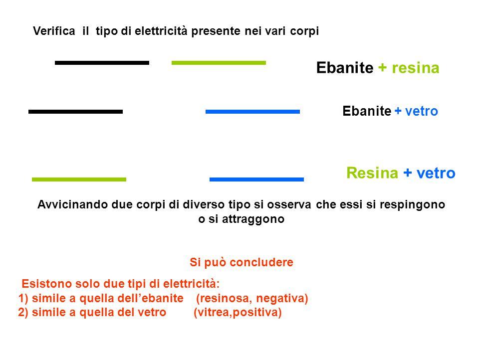 Ebanite + resina Resina + vetro Ebanite + vetro