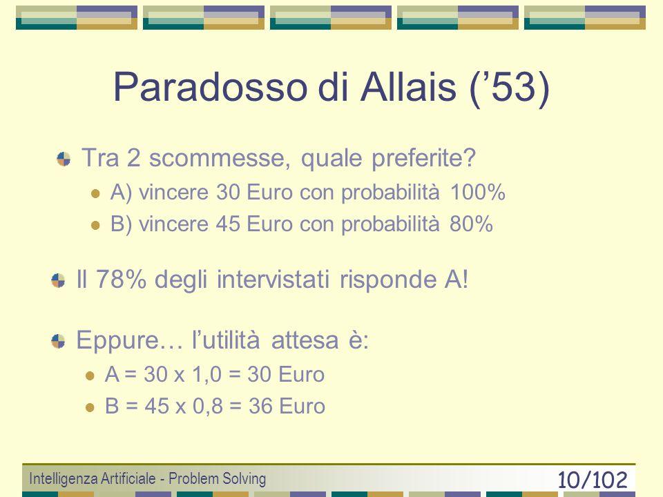Paradosso di Allais ('53)