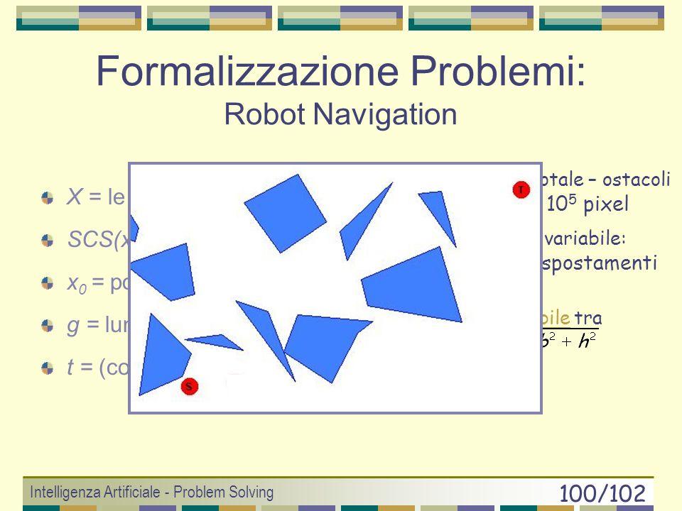 Formalizzazione Problemi: Robot Navigation