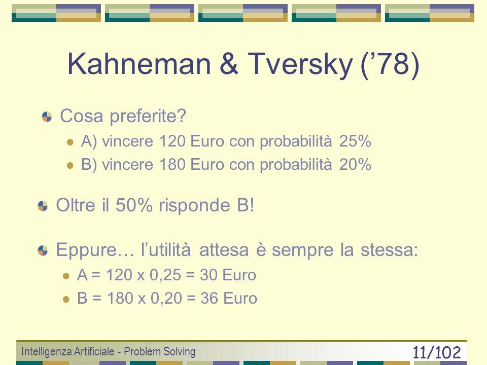 Kahneman & Tversky ('78) Cosa preferite Oltre il 50% risponde B!