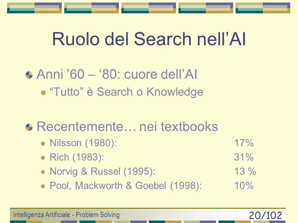 Ruolo del Search nell'AI