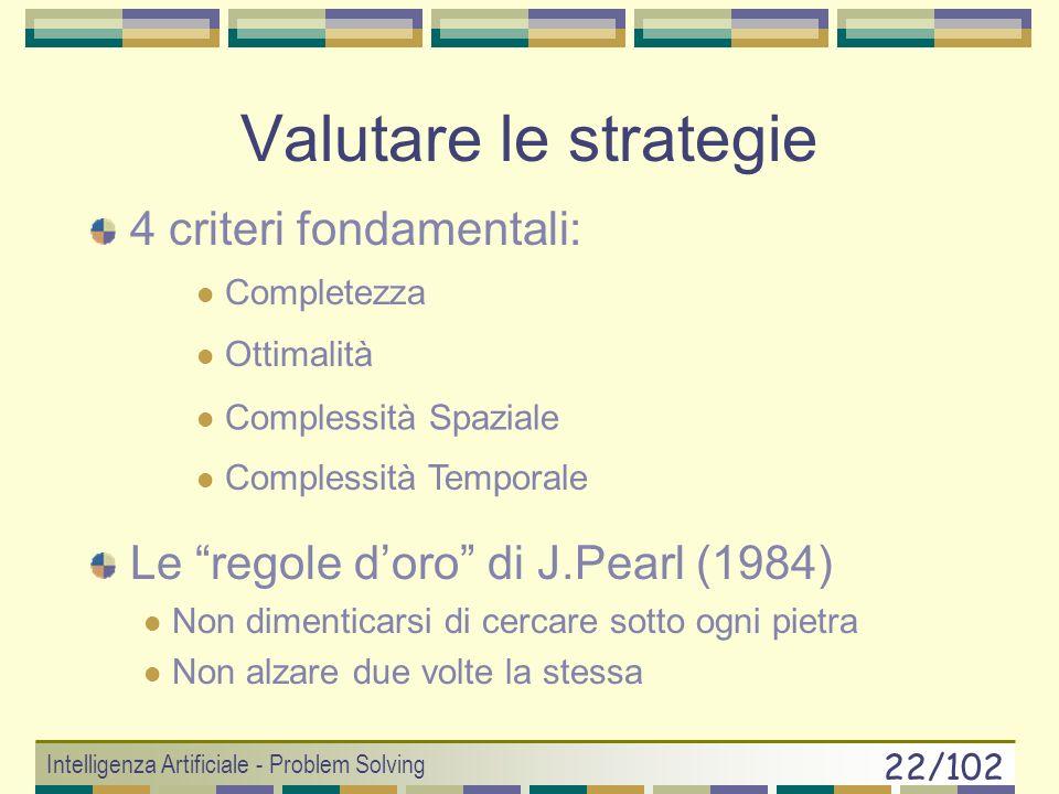 Valutare le strategie 4 criteri fondamentali: