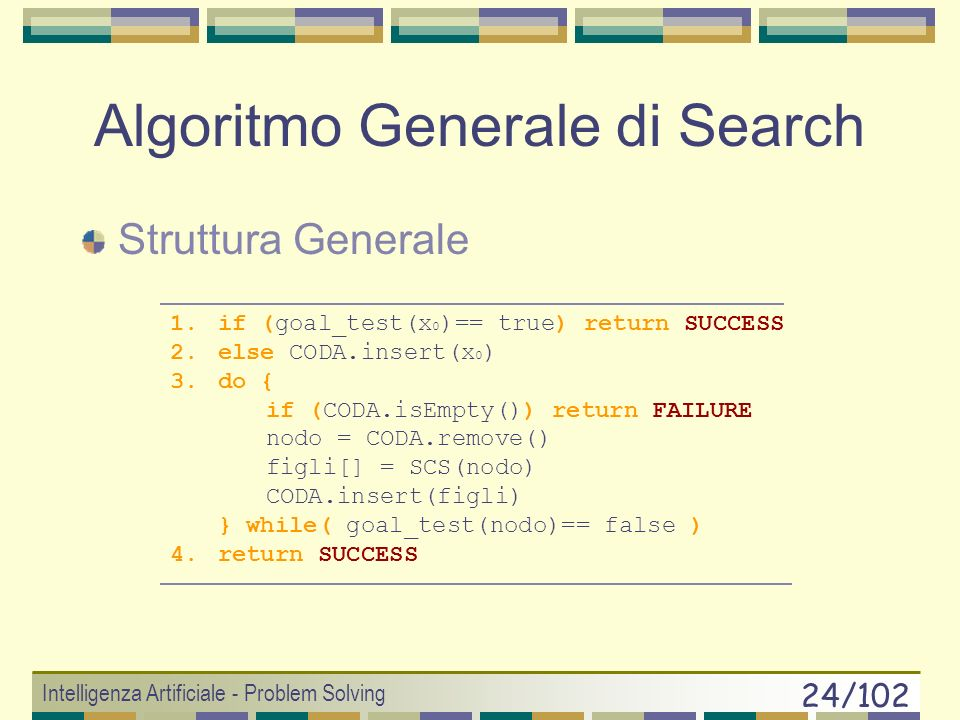 Algoritmo Generale di Search
