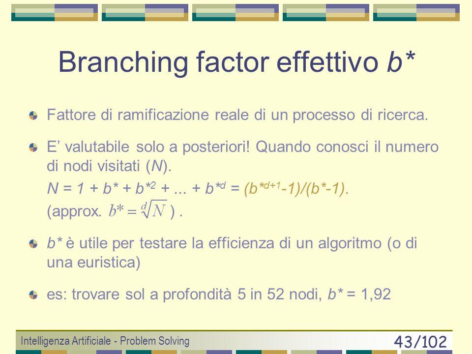 Branching factor effettivo b*