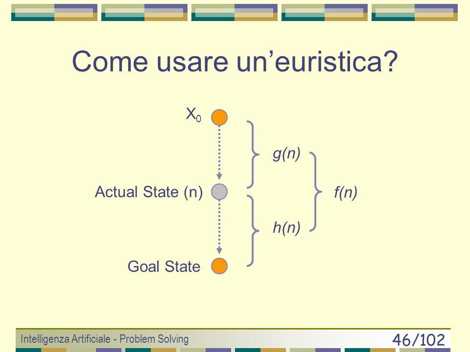 Come usare un'euristica