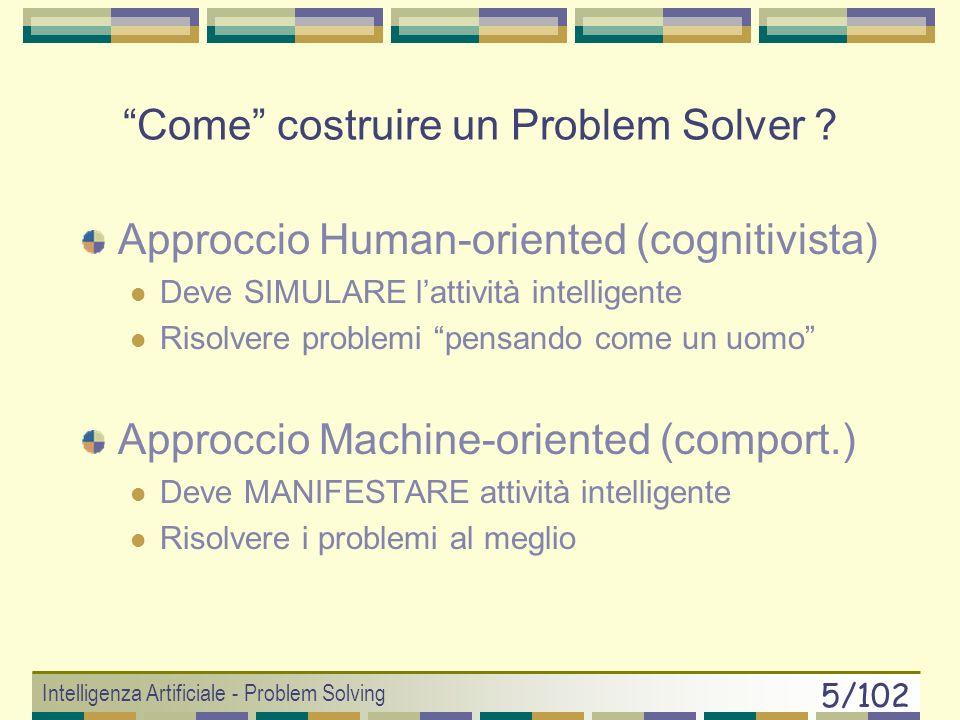 Come costruire un Problem Solver