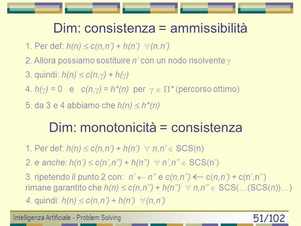 Dim: consistenza = ammissibilità