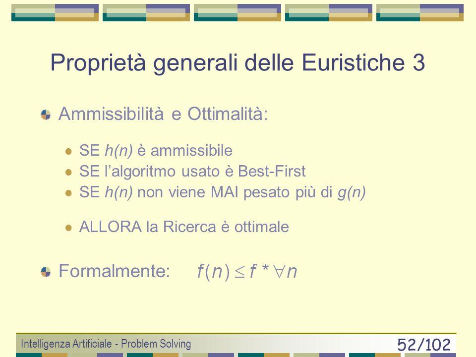 Proprietà generali delle Euristiche 3
