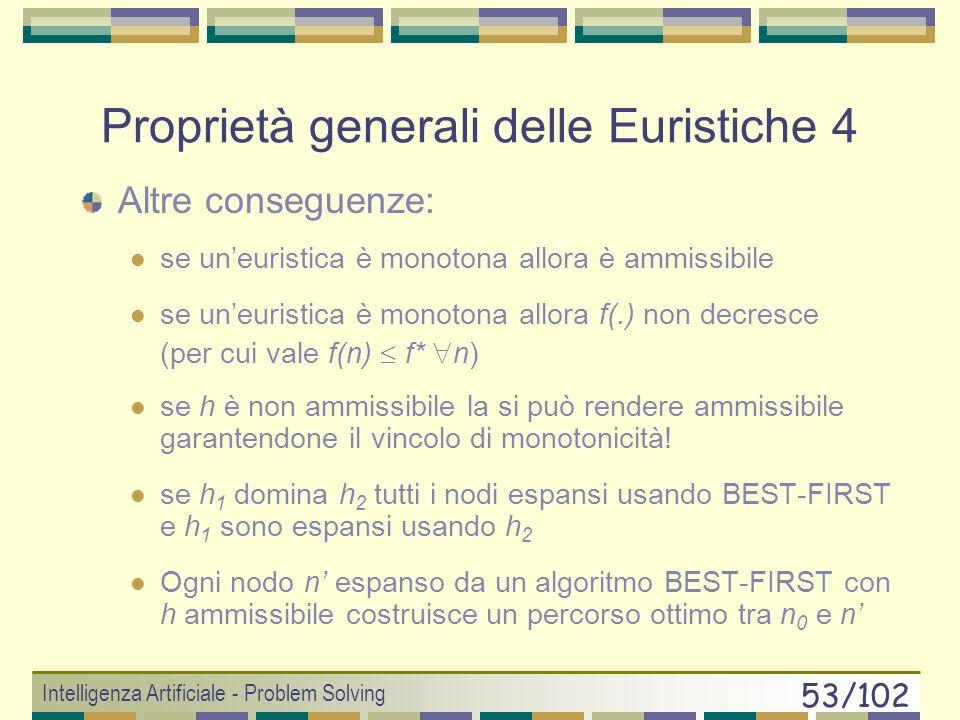 Proprietà generali delle Euristiche 4
