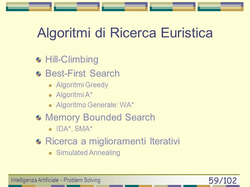 Algoritmi di Ricerca Euristica