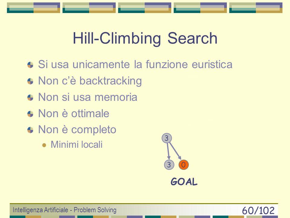 Hill-Climbing Search Si usa unicamente la funzione euristica