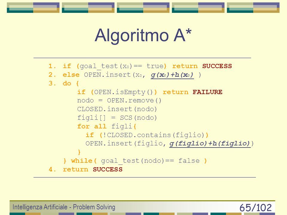 Algoritmo A* if (goal_test(x0)== true) return SUCCESS