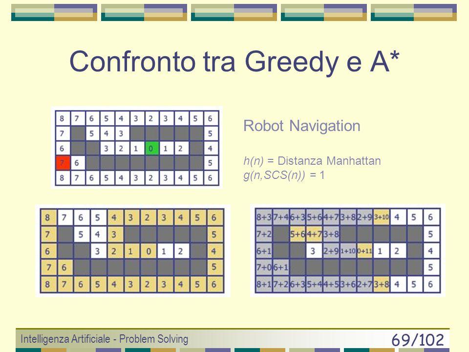 Confronto tra Greedy e A*