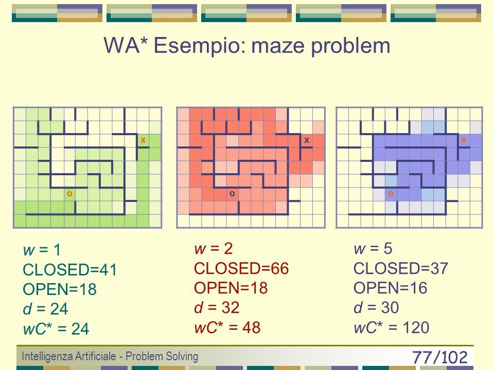 WA* Esempio: maze problem