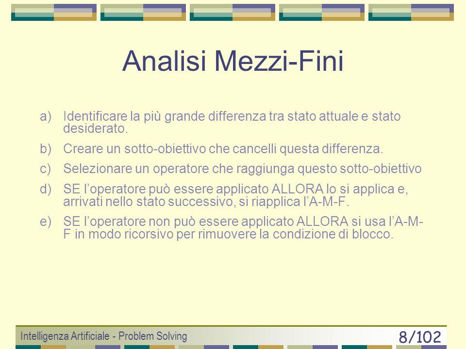Analisi Mezzi-Fini Identificare la più grande differenza tra stato attuale e stato desiderato.