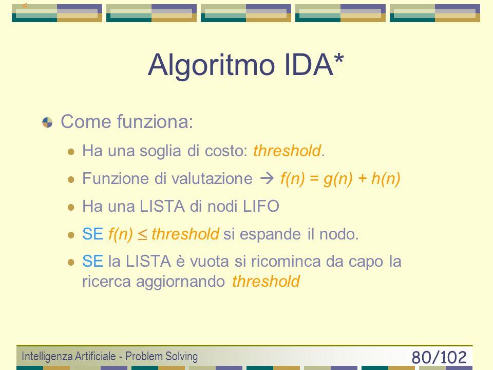 Algoritmo IDA* Come funziona: Ha una soglia di costo: threshold.