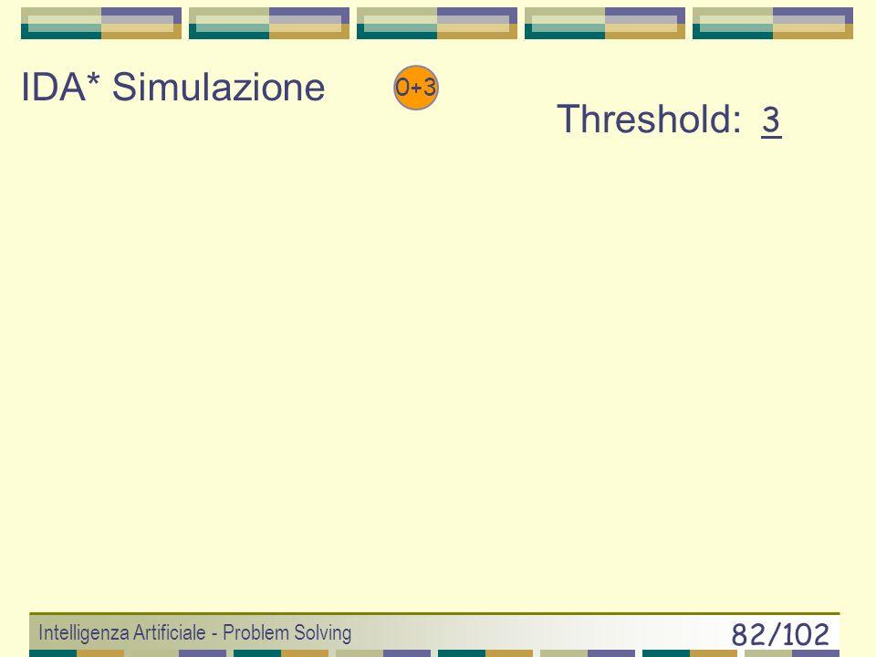 IDA* Simulazione Threshold: 3 0+3 1+4 1+2 2+3