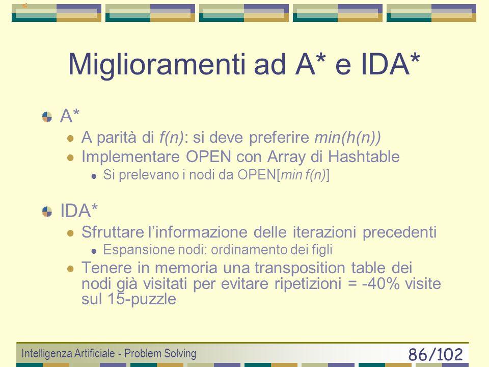 Miglioramenti ad A* e IDA*
