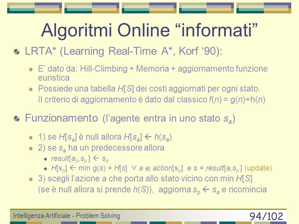 Algoritmi Online informati