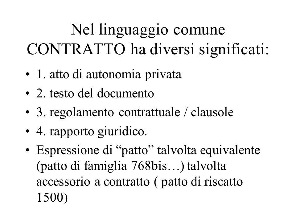Nel linguaggio comune CONTRATTO ha diversi significati: