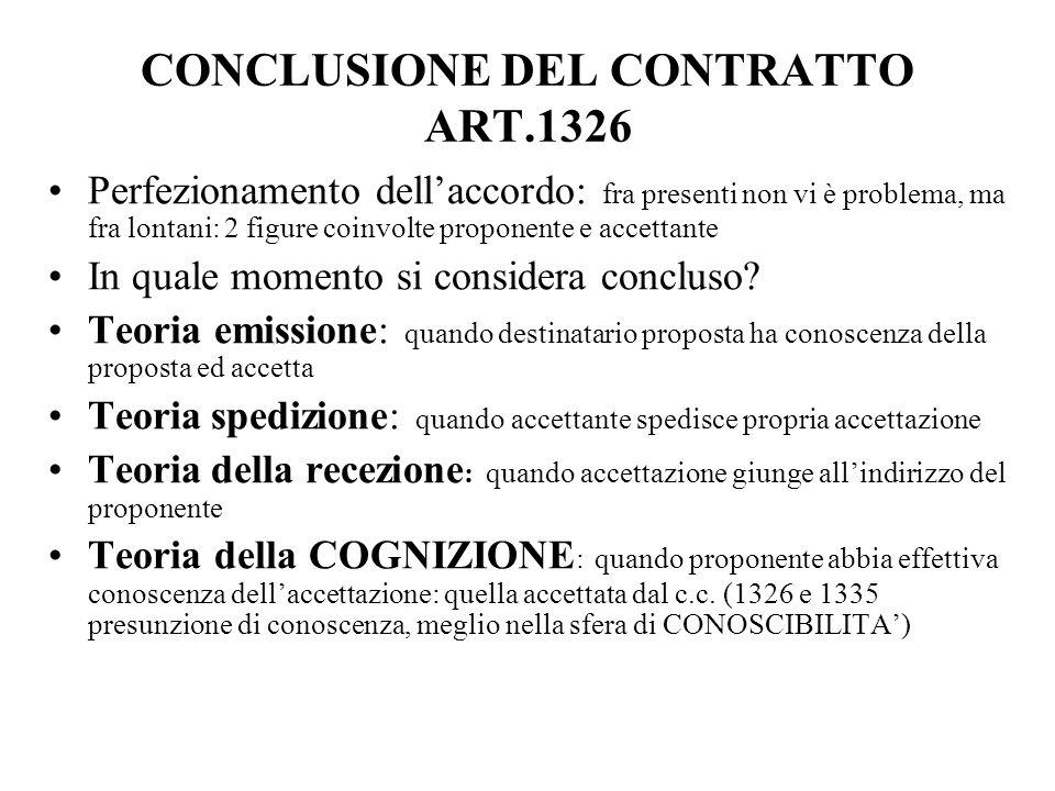 CONCLUSIONE DEL CONTRATTO ART.1326
