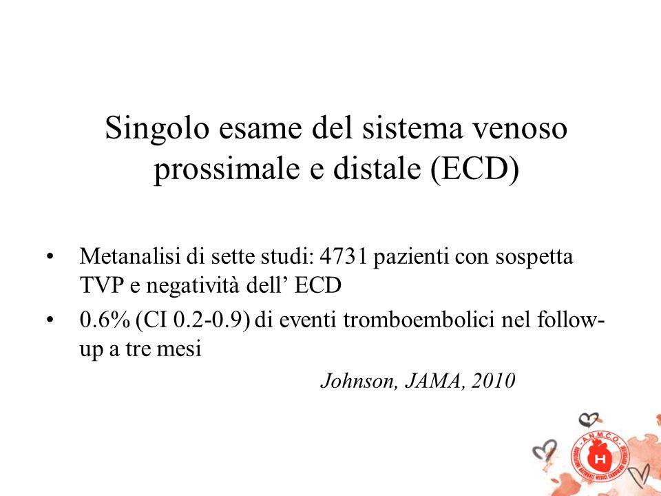 Singolo esame del sistema venoso prossimale e distale (ECD)