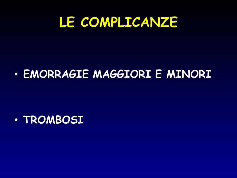 LE COMPLICANZE EMORRAGIE MAGGIORI E MINORI TROMBOSI