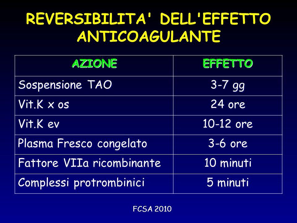 REVERSIBILITA DELL EFFETTO ANTICOAGULANTE