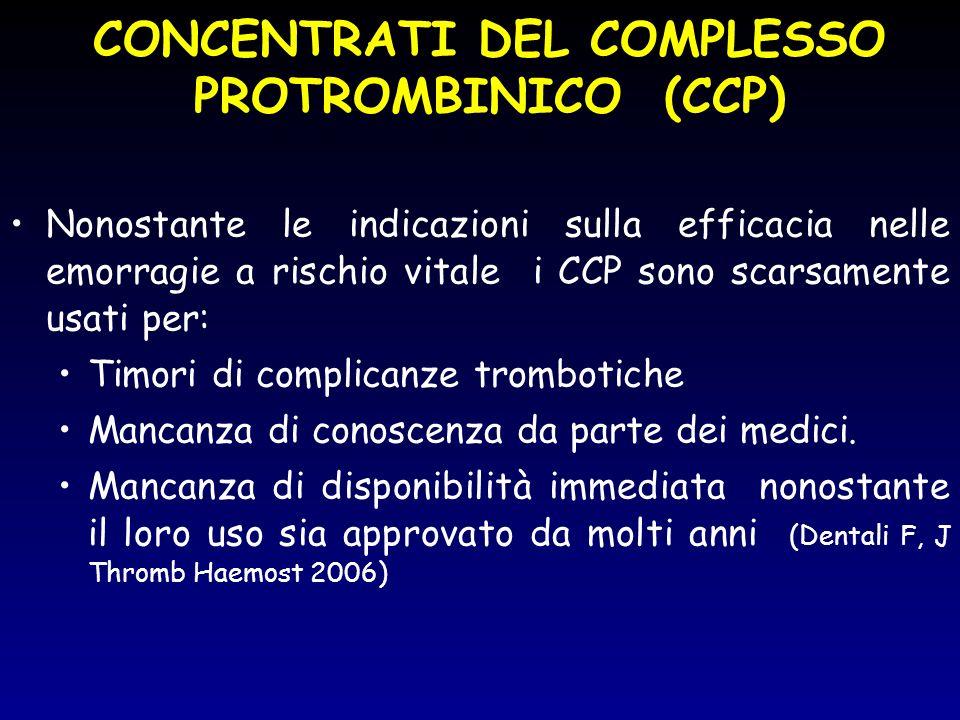 CONCENTRATI DEL COMPLESSO PROTROMBINICO (CCP)
