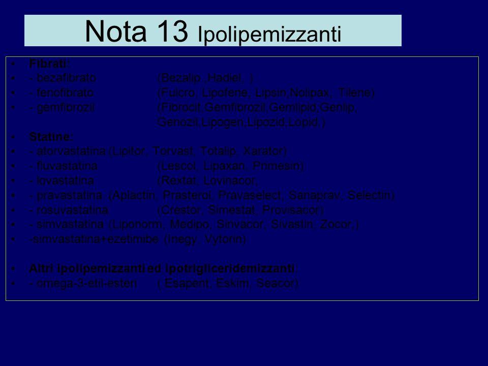 Nota 13 Ipolipemizzanti Fibrati: - bezafibrato (Bezalip.,Hadiel, )