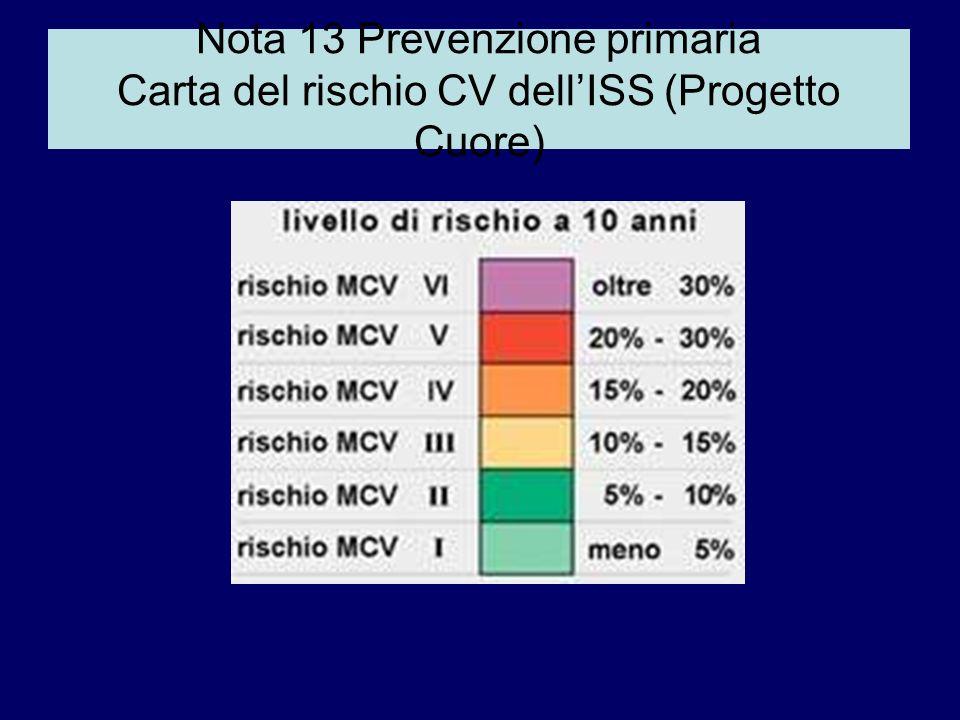 Nota 13 Prevenzione primaria Carta del rischio CV dell'ISS (Progetto Cuore)