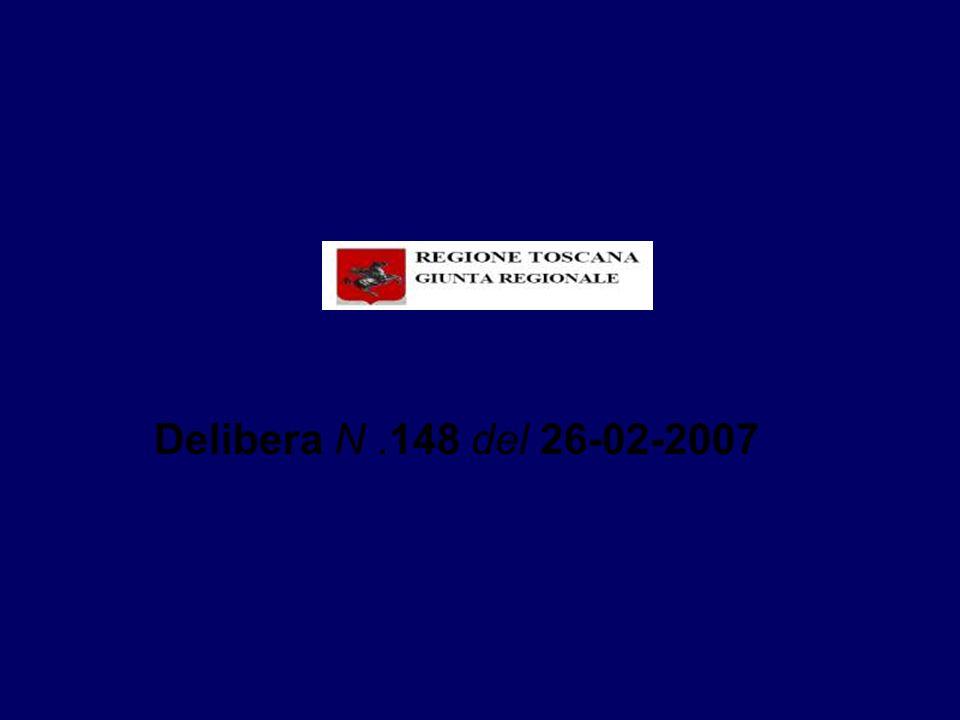 Delibera N .148 del 26-02-2007