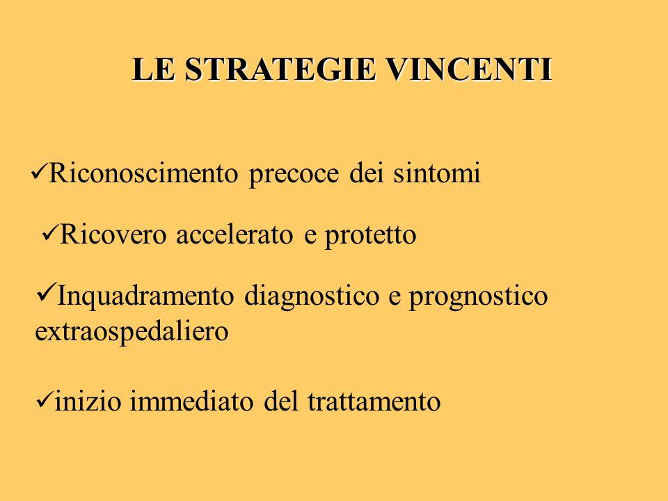 LE STRATEGIE VINCENTIRiconoscimento precoce dei sintomi. Ricovero accelerato e protetto. Inquadramento diagnostico e prognostico extraospedaliero.