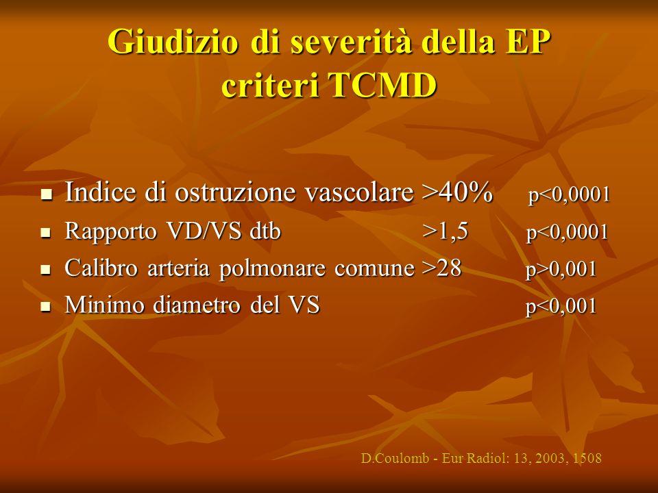 Giudizio di severità della EP criteri TCMD