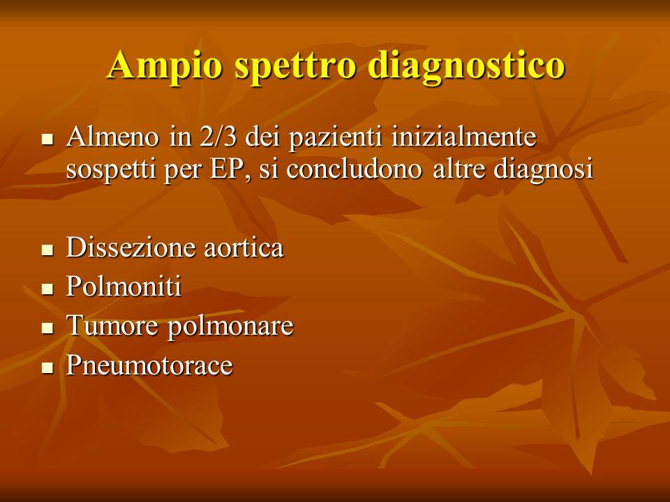 Ampio spettro diagnostico